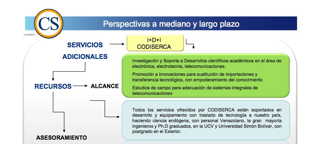 Codiserca-Perspectivas.pdf