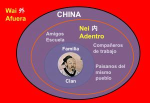 Xenofobia y grandeza china*