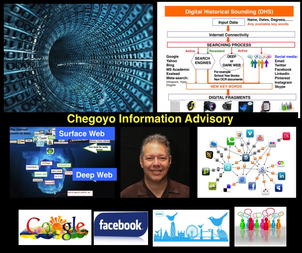CIA Chegoyo