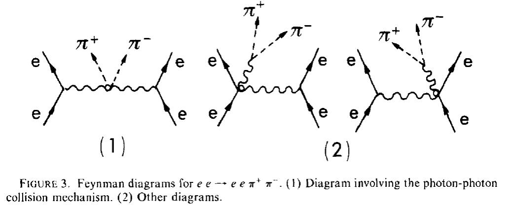 Kessler photon photon