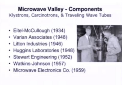 Microwave-Valley