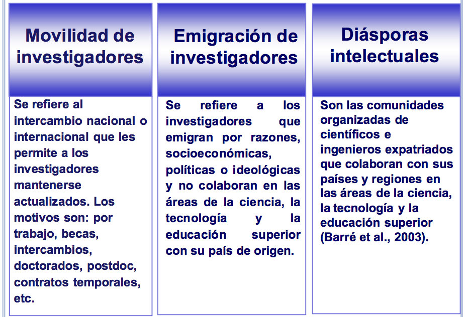 emigra-diaspora-Ivan-de-la-Vega
