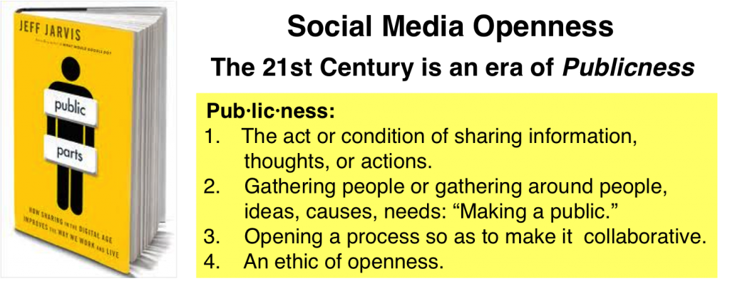 Social media openness Publicness