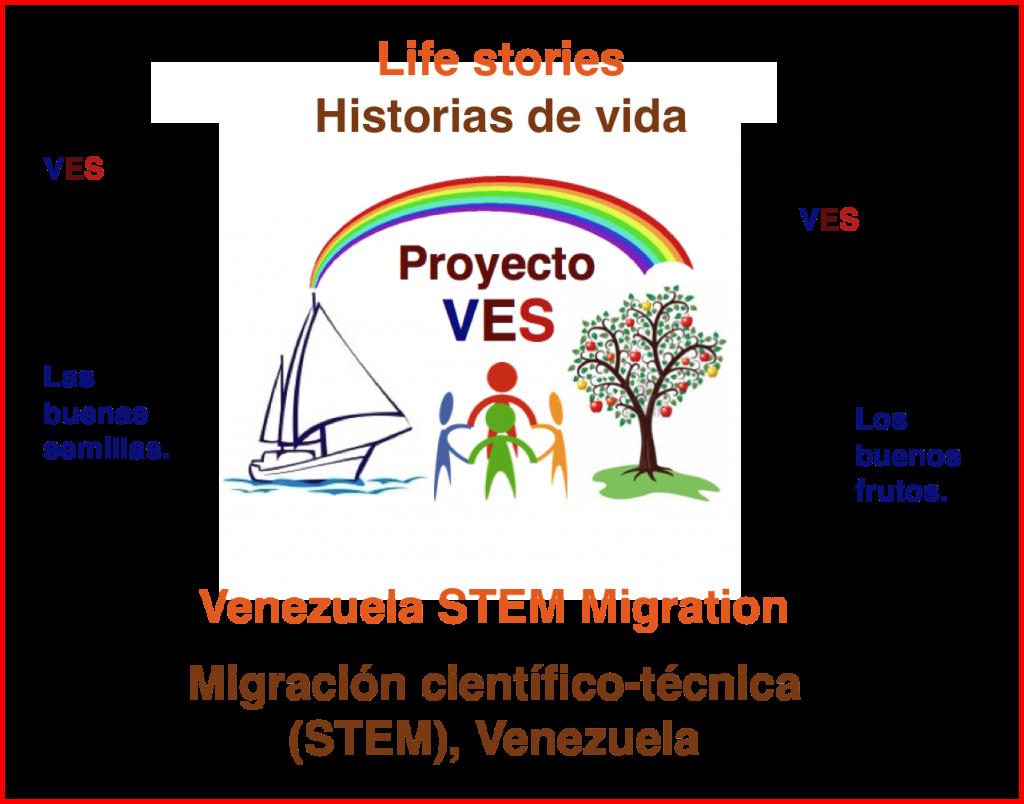 VES Life Stories