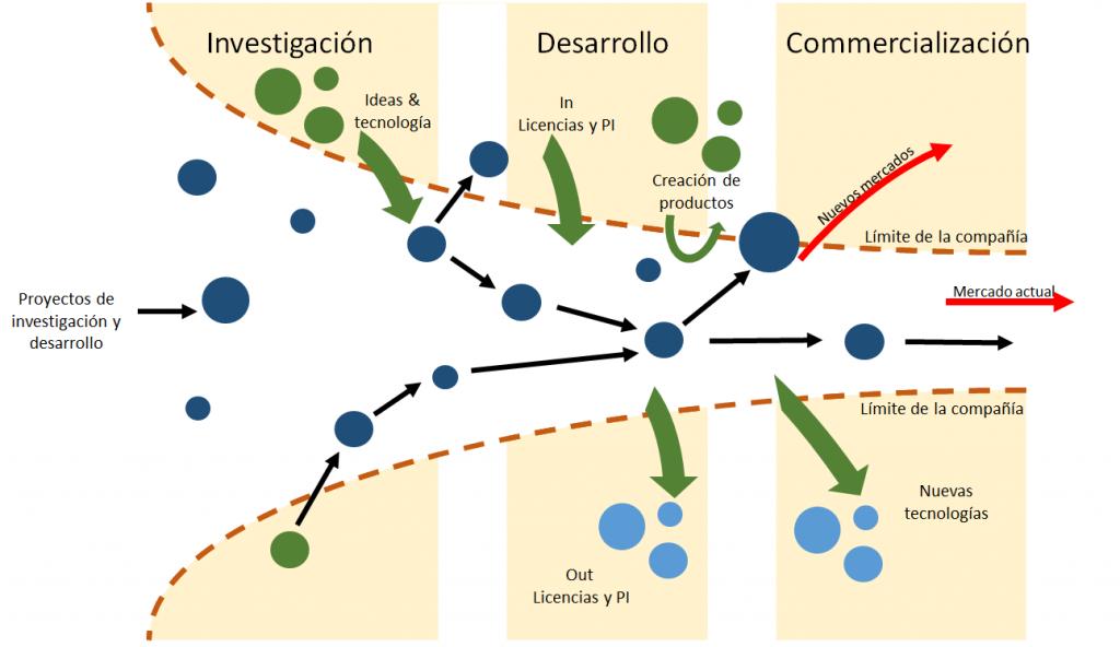 diagram_ES